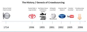 Crowdsourcing design - www.designcrowd.com